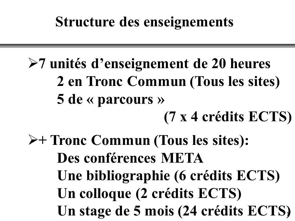 7 Structure des enseignements 7 unités denseignement de 20 heures 2 en Tronc Commun (Tous les sites) 5 de « parcours » (7 x 4 crédits ECTS) + Tronc Commun (Tous les sites): Des conférences META Une bibliographie (6 crédits ECTS) Un colloque (2 crédits ECTS) Un stage de 5 mois (24 crédits ECTS)