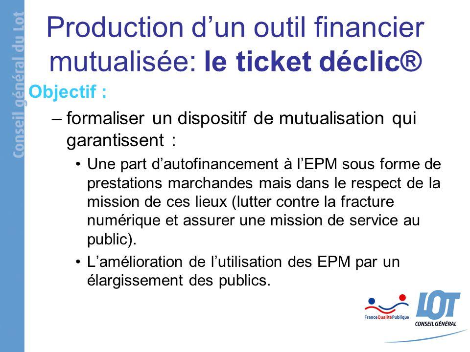 Production dun outil financier mutualisée: le ticket déclic® Objectif : –formaliser un dispositif de mutualisation qui garantissent : Une part dautofi