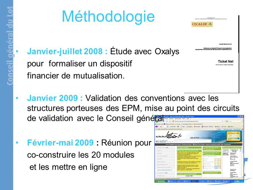 Méthodologie Janvier-juillet 2008 : Étude avec Oxalys pour formaliser un dispositif financier de mutualisation. Janvier 2009 : Validation des conventi