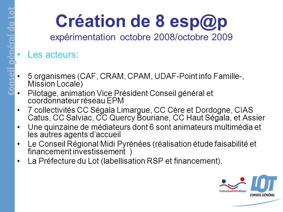 Création de 8 esp@p expérimentation octobre 2008/octobre 2009 Les acteurs: 5 organismes (CAF, CRAM, CPAM, UDAF-Point info Famille-, Mission Locale) Pi