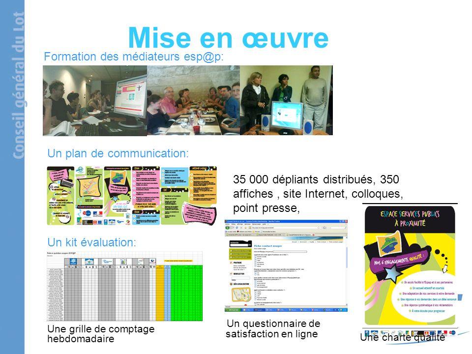 Mise en œuvre Formation des médiateurs esp@p: Un plan de communication: 35 000 dépliants distribués, 350 affiches, site Internet, colloques, point pre