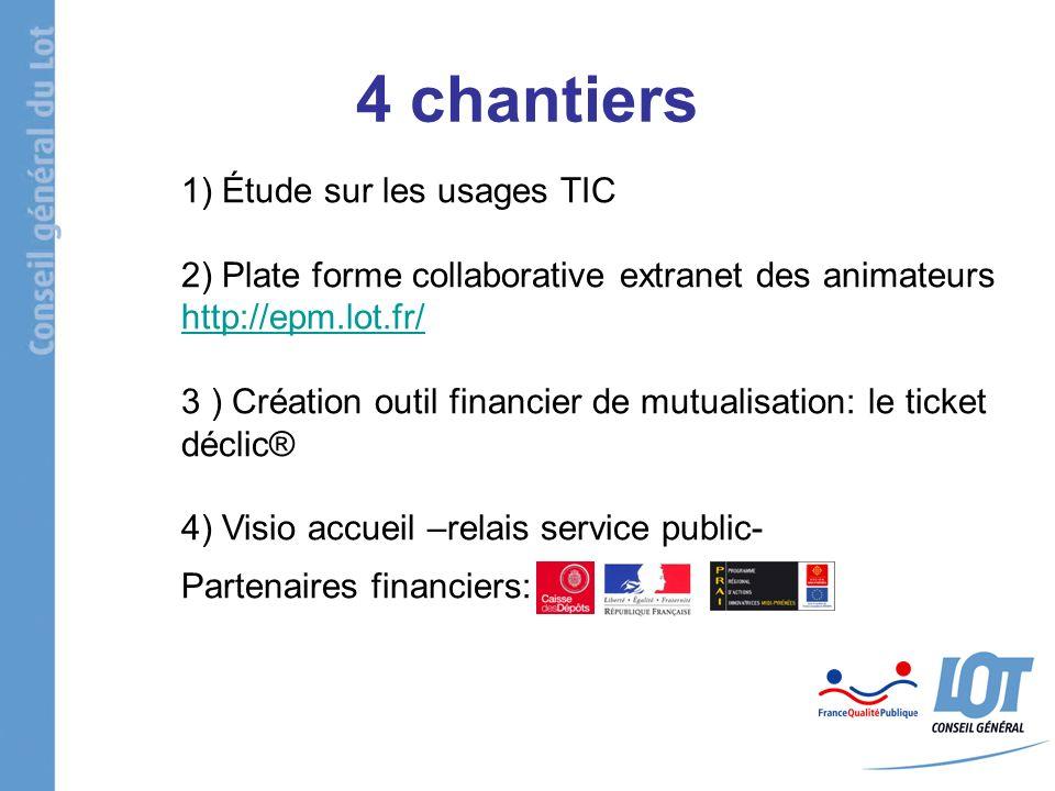 4 chantiers 1) Étude sur les usages TIC 2) Plate forme collaborative extranet des animateurs http://epm.lot.fr/ http://epm.lot.fr/ 3 ) Création outil