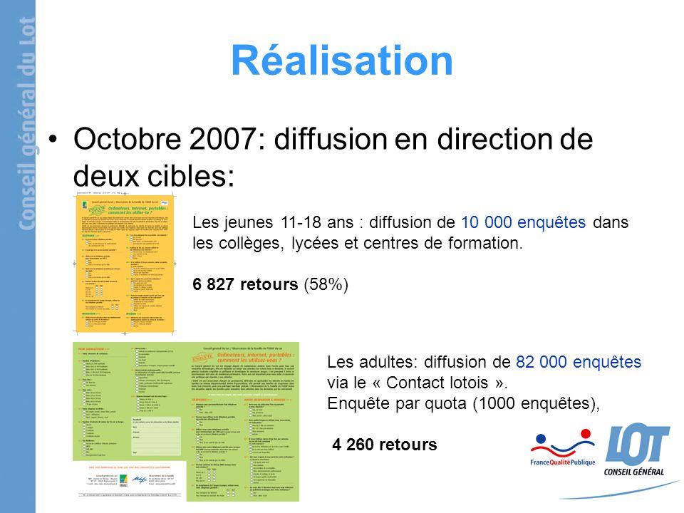 Réalisation Octobre 2007: diffusion en direction de deux cibles: Les jeunes 11-18 ans : diffusion de 10 000 enquêtes dans les collèges, lycées et centres de formation.