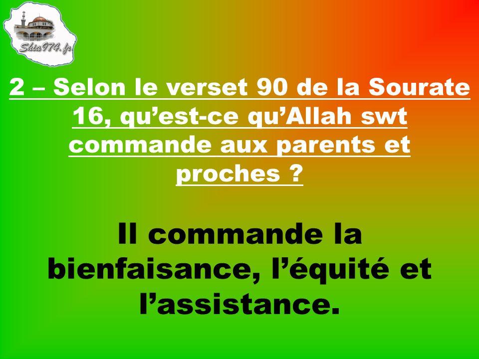 8 – Quest-ce quil y a de mieux que la connaissance selon Imam Ali A.S. ?