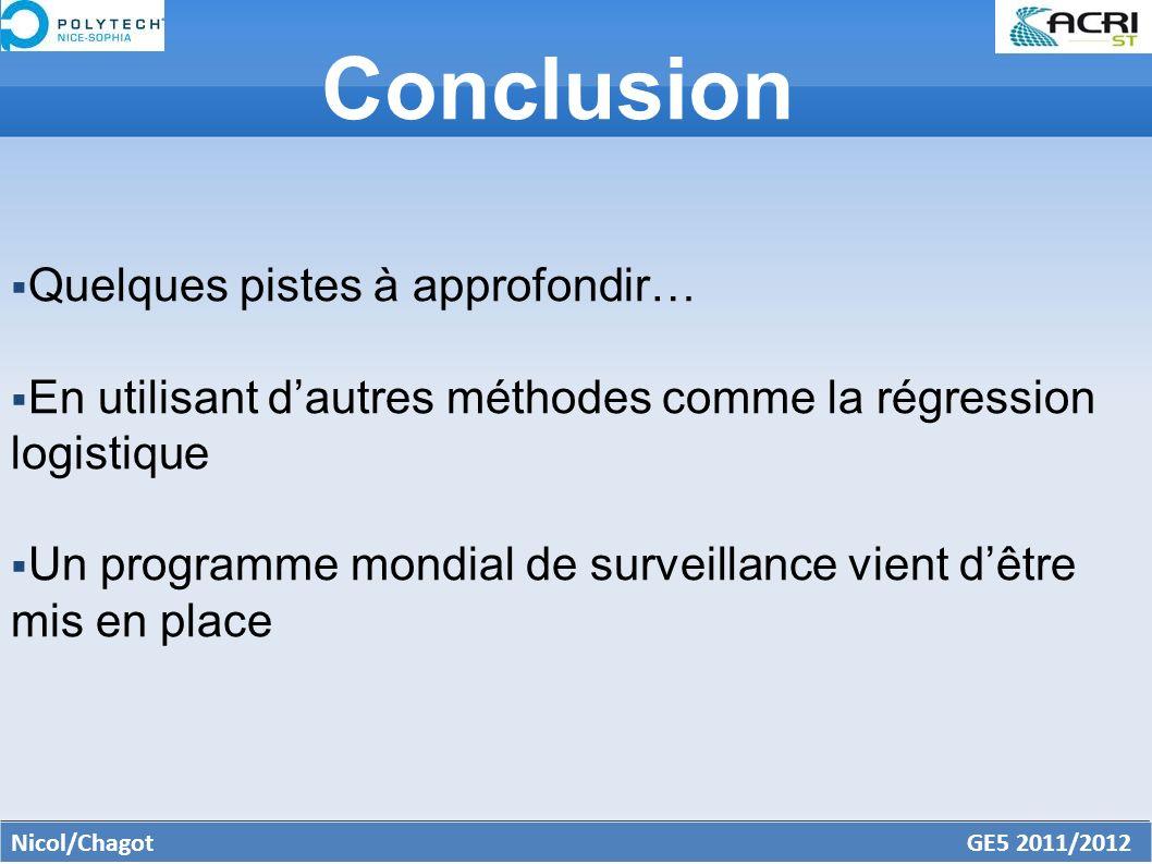 Nicol/Chagot GE5 2011/2012 Conclusion Quelques pistes à approfondir… En utilisant dautres méthodes comme la régression logistique Un programme mondial de surveillance vient dêtre mis en place