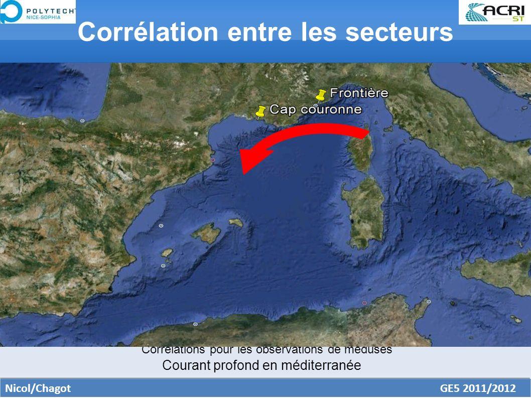 Romain Chagot GE5 2011/2012 II – Létude écologique