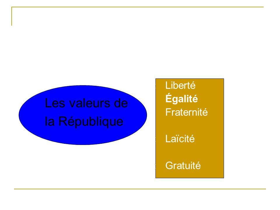 Les valeurs de la République Liberté Égalité Fraternité Laïcité Gratuité