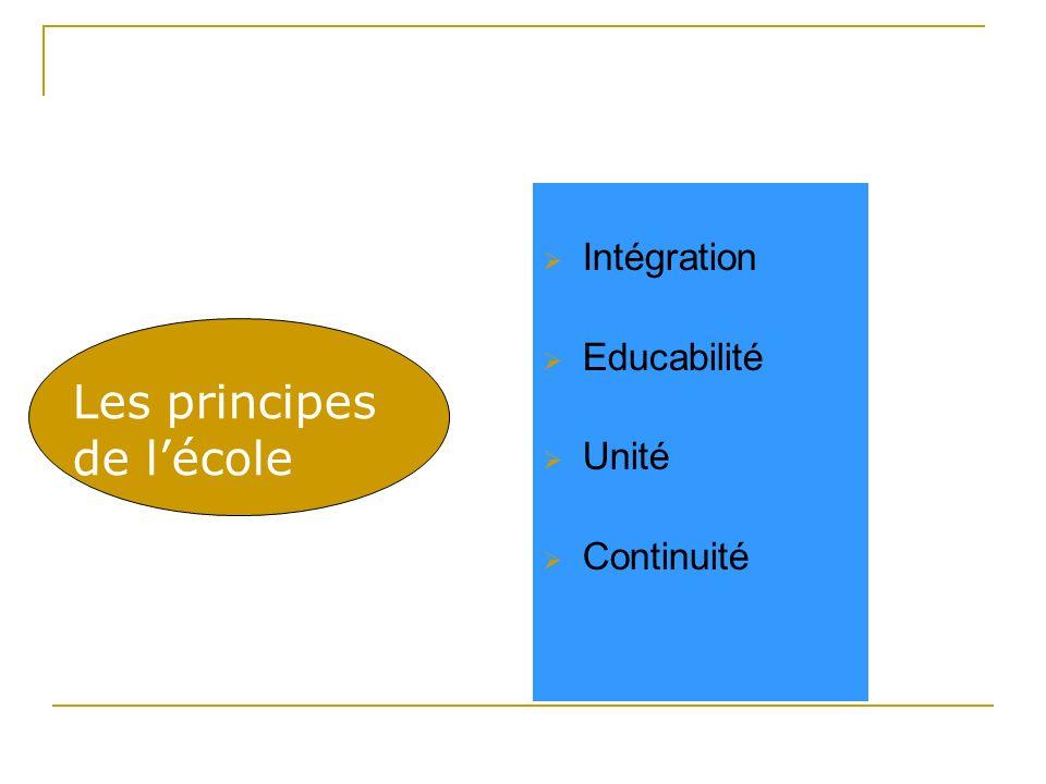 Intégration Educabilité Unité Continuité Les principes de lécole
