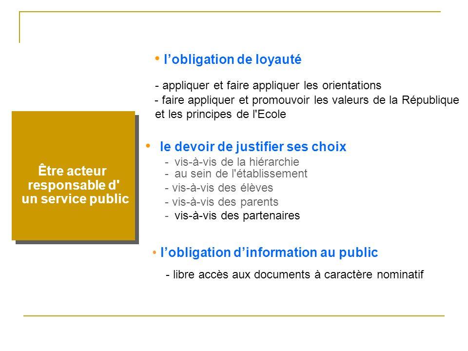 Être acteur responsable d' un service public Être acteur responsable d' un service public lobligation de loyauté - appliquer et faire appliquer les or