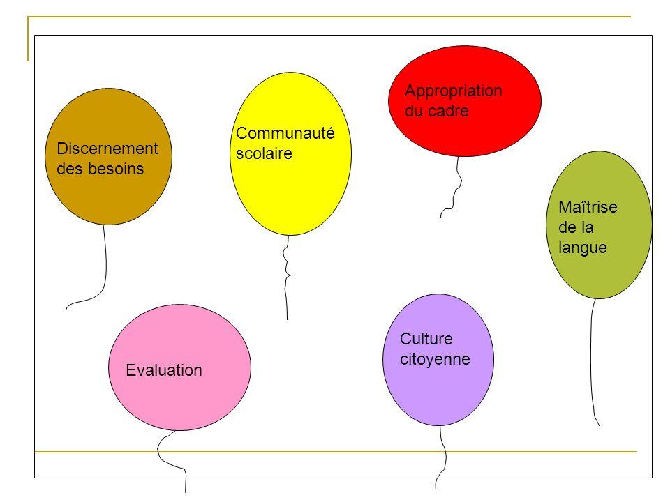 Discernement des besoins Appropriation du cadre Evaluation Maîtrise de la langue Culture citoyenne Communauté scolaire