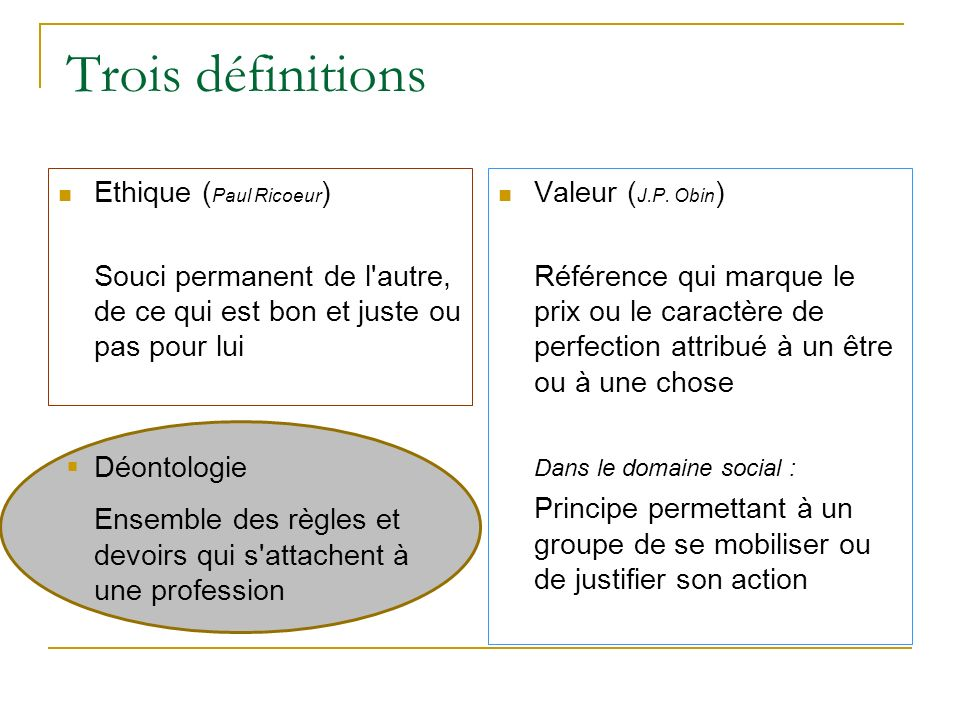 Trois définitions Ethique ( Paul Ricoeur ) Souci permanent de l autre, de ce qui est bon et juste ou pas pour lui Valeur ( J.P.