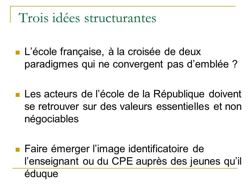 Trois idées structurantes Lécole française, à la croisée de deux paradigmes qui ne convergent pas demblée ? Les acteurs de lécole de la République doi