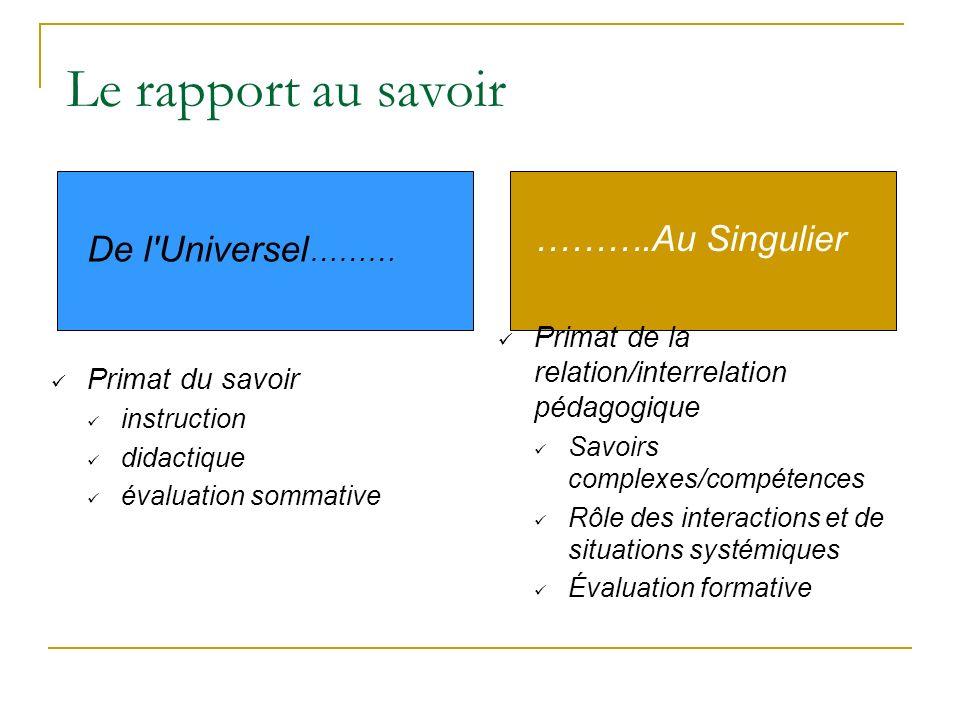 Le rapport au savoir De l'Universel ……… Primat du savoir instruction didactique évaluation sommative ……….Au Singulier Primat de la relation/interrelat