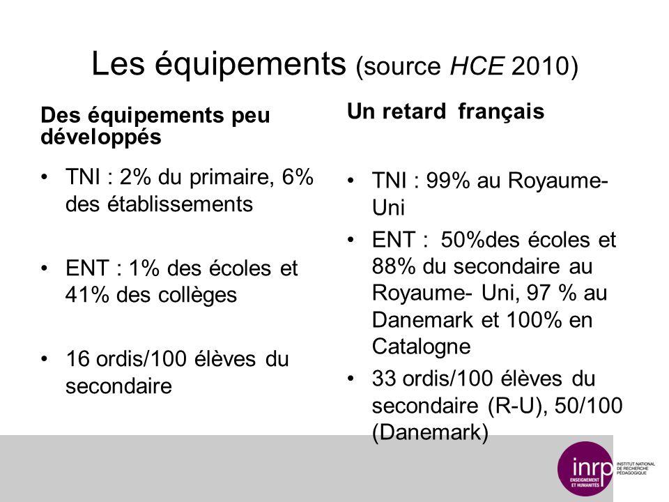 Les équipements (source HCE 2010) Des équipements peu développés TNI : 2% du primaire, 6% des établissements ENT : 1% des écoles et 41% des collèges 16 ordis/100 élèves du secondaire Un retard français TNI : 99% au Royaume- Uni ENT : 50%des écoles et 88% du secondaire au Royaume- Uni, 97 % au Danemark et 100% en Catalogne 33 ordis/100 élèves du secondaire (R-U), 50/100 (Danemark)