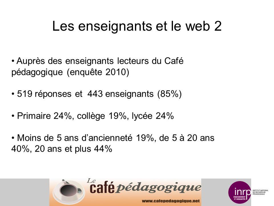 Les enseignants et le web 2 Auprès des enseignants lecteurs du Café pédagogique (enquête 2010) 519 réponses et 443 enseignants (85%) Primaire 24%, collège 19%, lycée 24% Moins de 5 ans dancienneté 19%, de 5 à 20 ans 40%, 20 ans et plus 44%