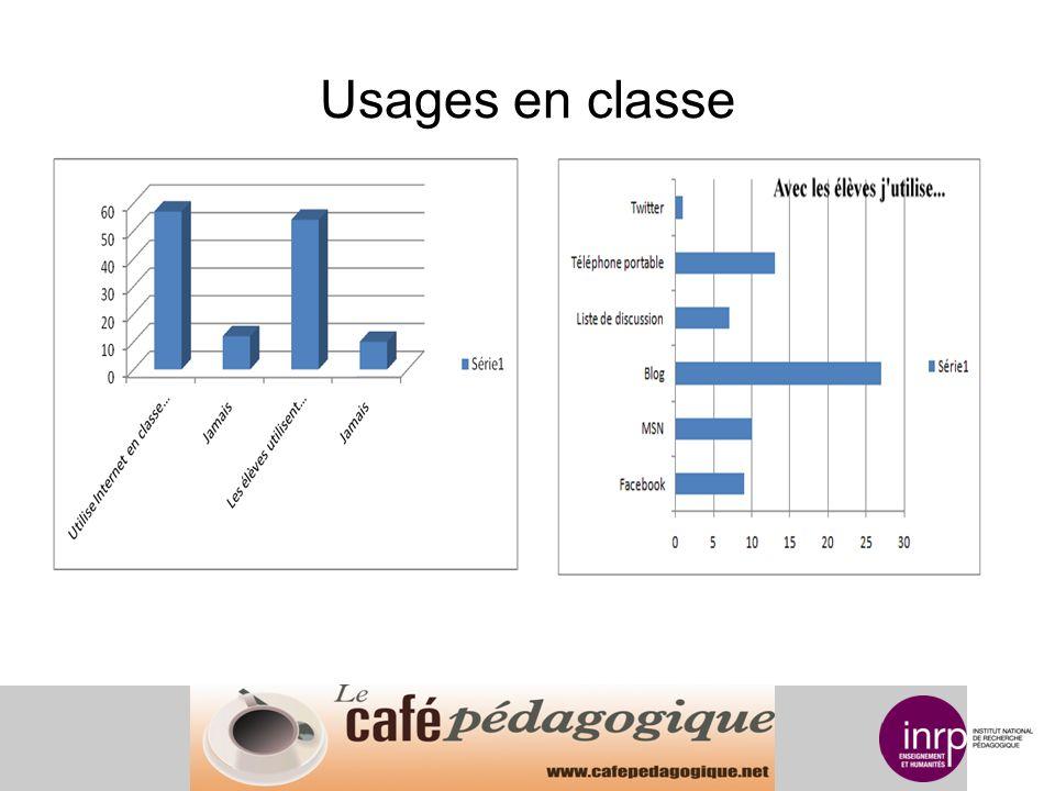 Usages en classe