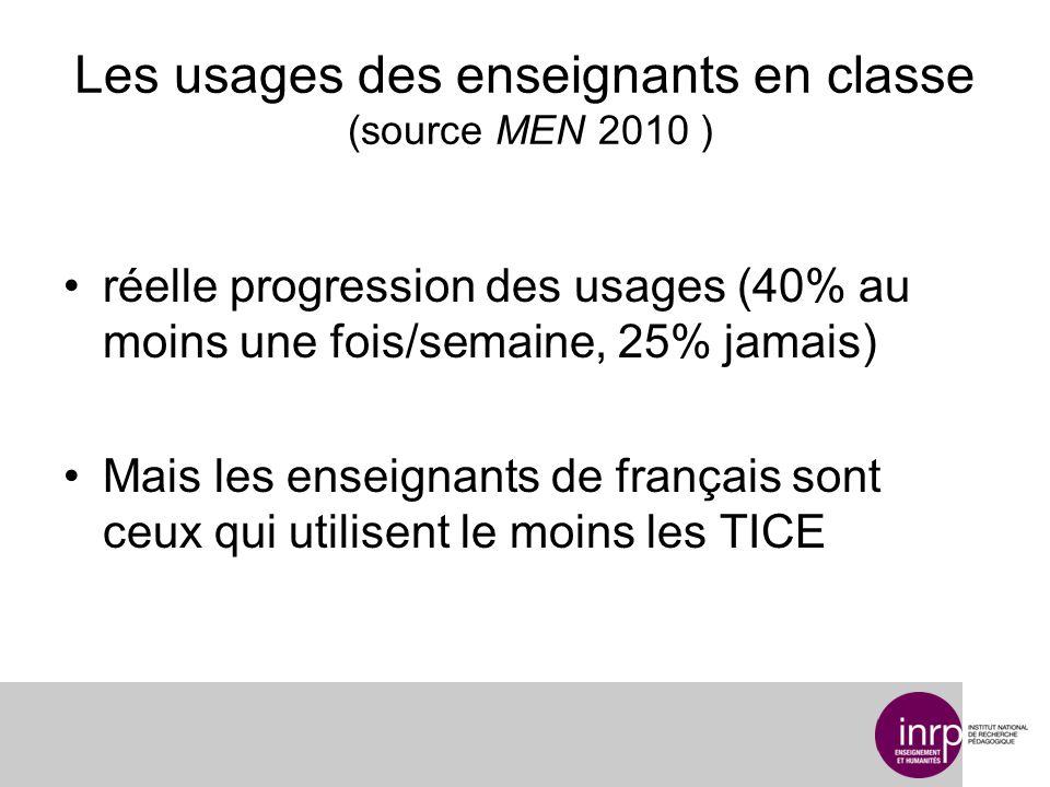 Les usages des enseignants en classe (source MEN 2010 ) réelle progression des usages (40% au moins une fois/semaine, 25% jamais) Mais les enseignants de français sont ceux qui utilisent le moins les TICE