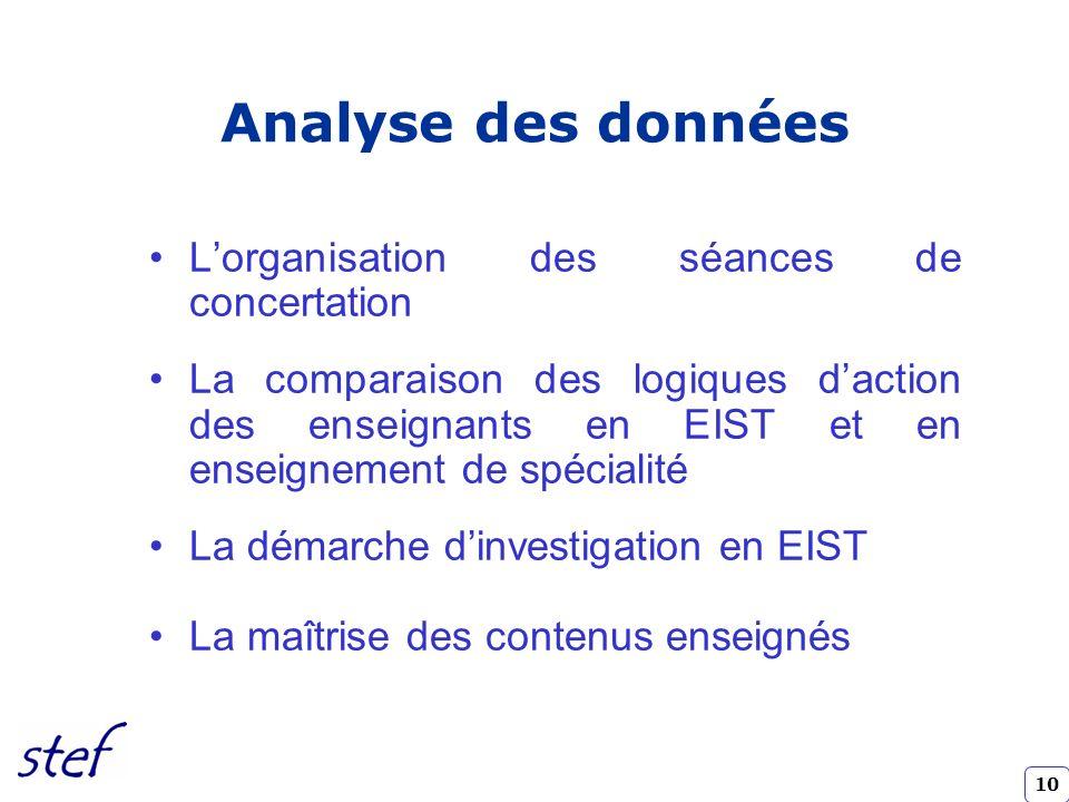 10 Analyse des données Lorganisation des séances de concertation La comparaison des logiques daction des enseignants en EIST et en enseignement de spé