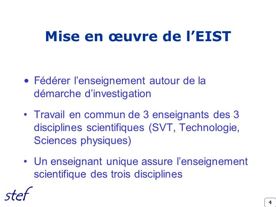4 Mise en œuvre de lEIST F édérer lenseignement autour de la démarche dinvestigation Travail en commun de 3 enseignants des 3 disciplines scientifique
