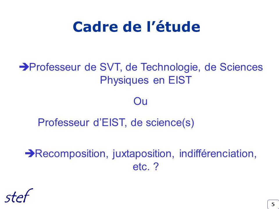 5 Professeur de SVT, de Technologie, de Sciences Physiques en EIST Ou Professeur dEIST, de science(s) Recomposition, juxtaposition, indifférenciation,