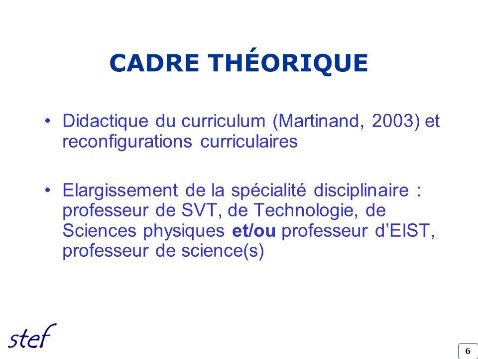 6 CADRE THÉORIQUE Didactique du curriculum (Martinand, 2003) et reconfigurations curriculaires Elargissement de la spécialité disciplinaire : professe
