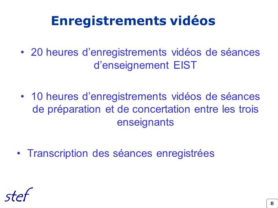 8 Enregistrements vidéos 20 heures denregistrements vidéos de séances denseignement EIST 10 heures denregistrements vidéos de séances de préparation e