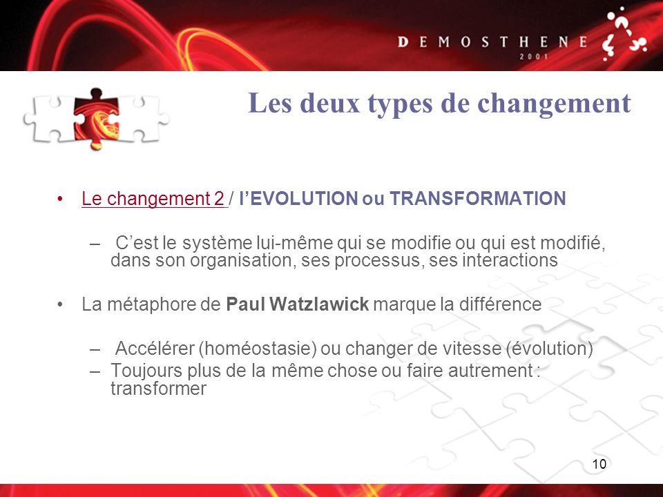 10 Les deux types de changement Le changement 2 / lEVOLUTION ou TRANSFORMATION – Cest le système lui-même qui se modifie ou qui est modifié, dans son