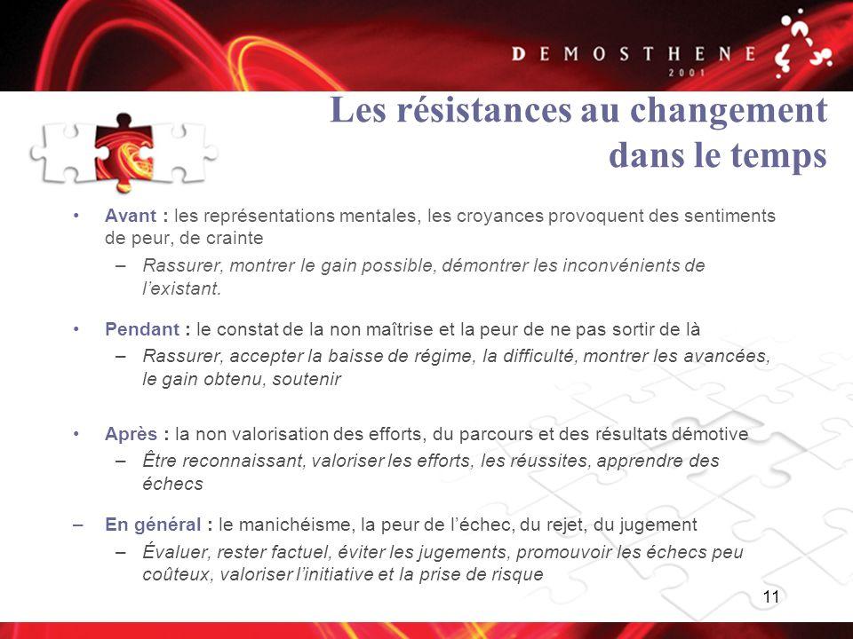 11 Les résistances au changement dans le temps Avant : les représentations mentales, les croyances provoquent des sentiments de peur, de crainte –Rass