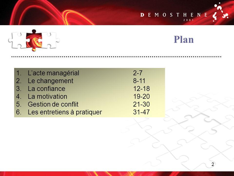 2 Plan 1.Lacte managérial2-7 2.Le changement 8-11 3.La confiance 12-18 4.La motivation 19-20 5.Gestion de conflit 21-30 6.Les entretiens à pratiquer 3