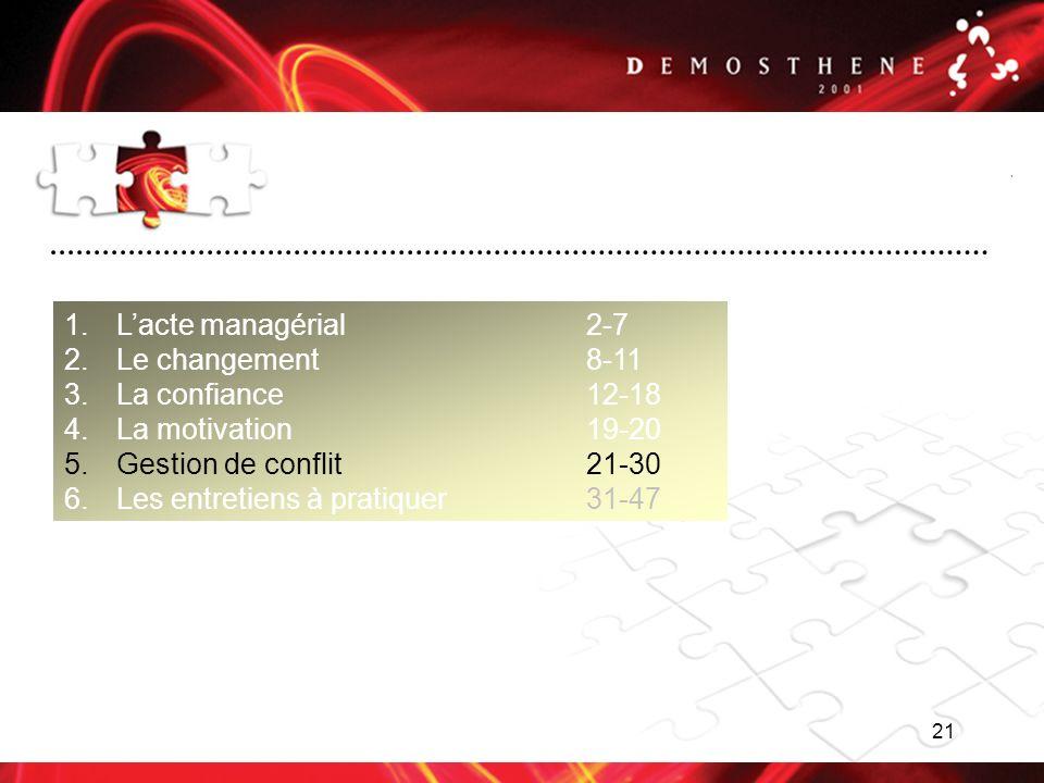 21. 1.Lacte managérial2-7 2.Le changement 8-11 3.La confiance 12-18 4.La motivation 19-20 5.Gestion de conflit 21-30 6.Les entretiens à pratiquer 31-4