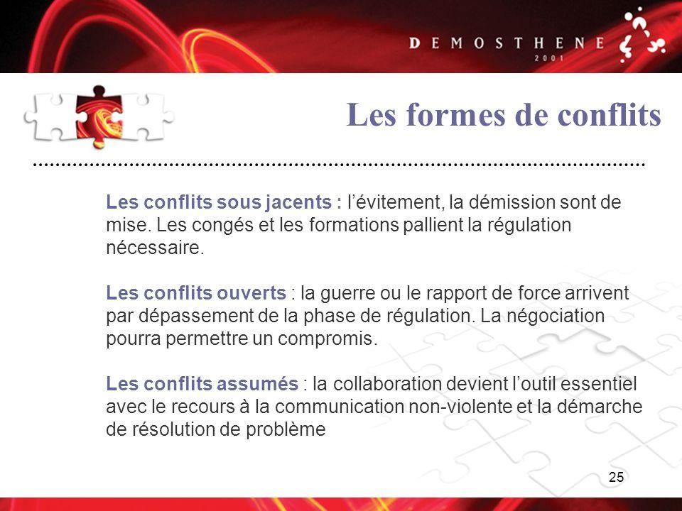 25 Les formes de conflits Les conflits sous jacents : lévitement, la démission sont de mise. Les congés et les formations pallient la régulation néces