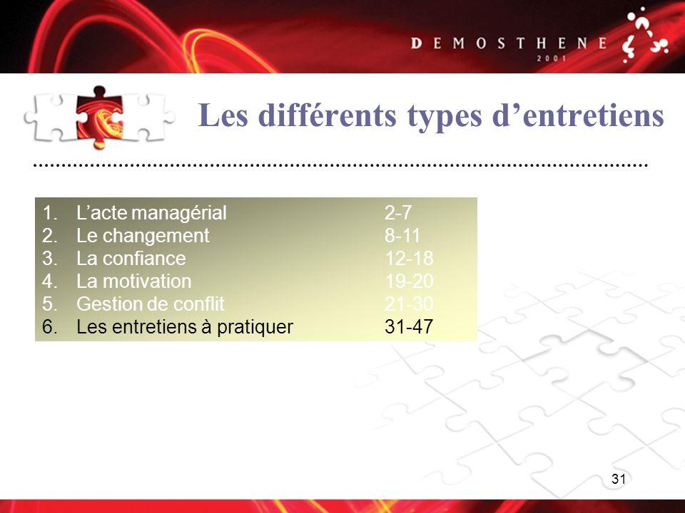 31 Les différents types dentretiens m 1.Lacte managérial2-7 2.Le changement 8-11 3.La confiance 12-18 4.La motivation 19-20 5.Gestion de conflit 21-30