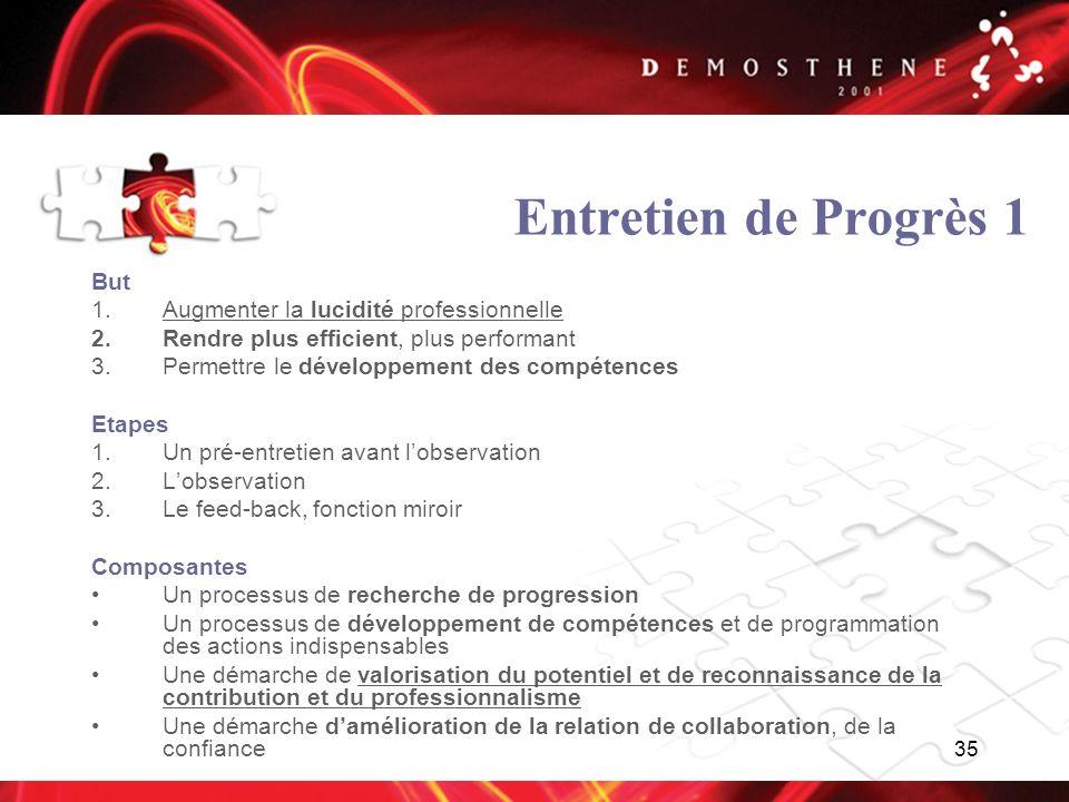 35 Entretien de Progrès 1 But 1.Augmenter la lucidité professionnelle 2.Rendre plus efficient, plus performant 3.Permettre le développement des compét