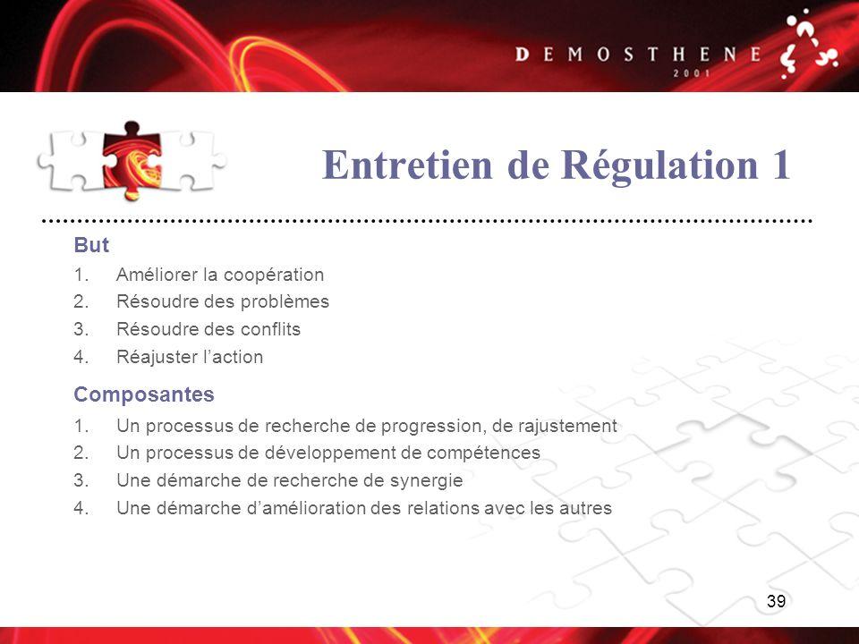 39 Entretien de Régulation 1 But 1.Améliorer la coopération 2.Résoudre des problèmes 3.Résoudre des conflits 4.Réajuster laction Composantes 1.Un proc