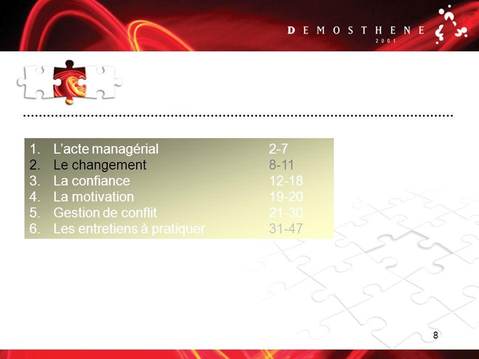 8 1.Lacte managérial2-7 2.Le changement 8-11 3.La confiance 12-18 4.La motivation 19-20 5.Gestion de conflit 21-30 6.Les entretiens à pratiquer 31-47