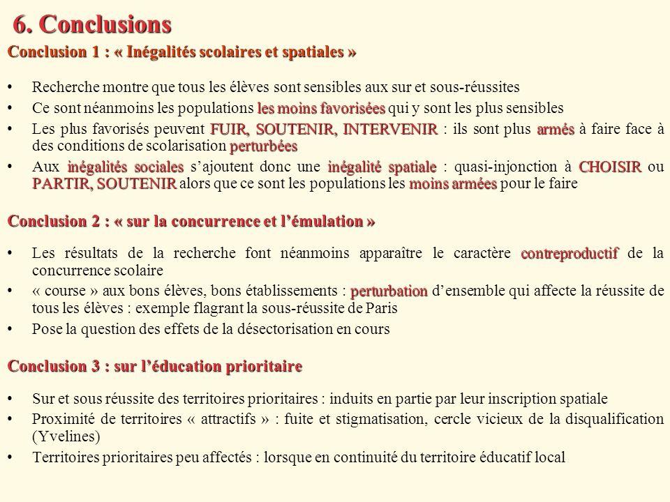 6. Conclusions Conclusion 1 : « Inégalités scolaires et spatiales » Recherche montre que tous les élèves sont sensibles aux sur et sous-réussites les