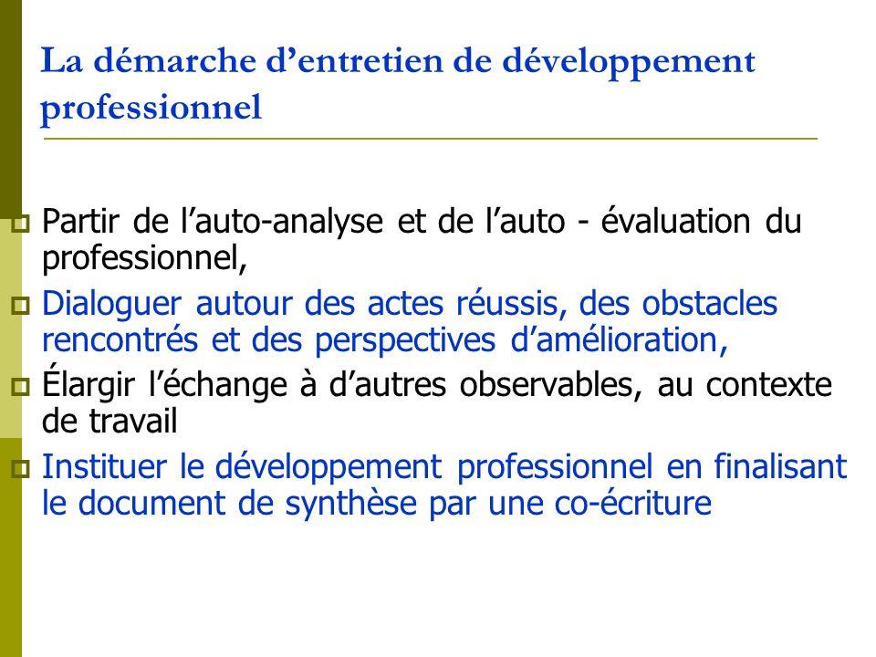 La démarche dentretien de développement professionnel Partir de lauto-analyse et de lauto - évaluation du professionnel, Dialoguer autour des actes ré