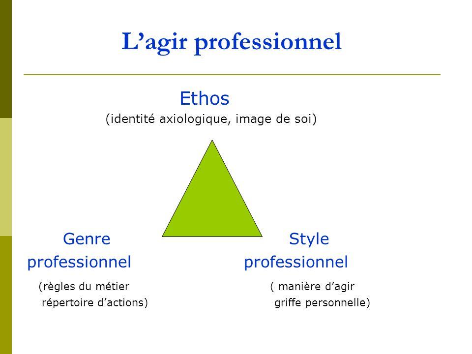Lagir professionnel Ethos (identité axiologique, image de soi) Genre Style professionnel professionnel (règles du métier ( manière dagir répertoire da