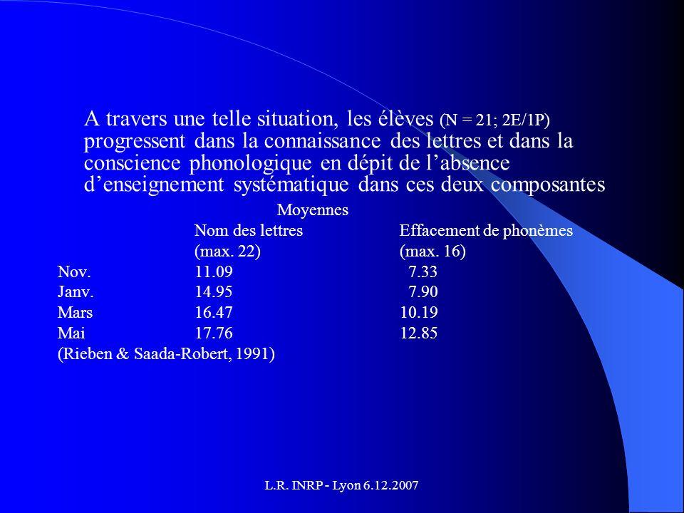 L.R. INRP - Lyon 6.12.2007 A travers une telle situation, les élèves (N = 21; 2E/1P) progressent dans la connaissance des lettres et dans la conscienc