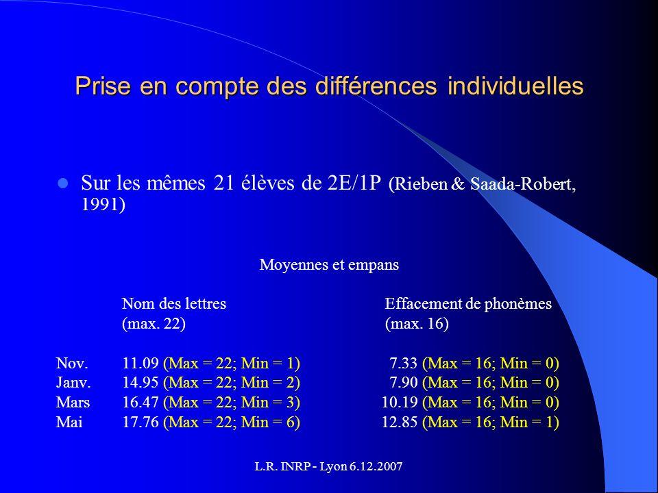 L.R. INRP - Lyon 6.12.2007 Prise en compte des différences individuelles Sur les mêmes 21 élèves de 2E/1P (Rieben & Saada-Robert, 1991) Moyennes et em