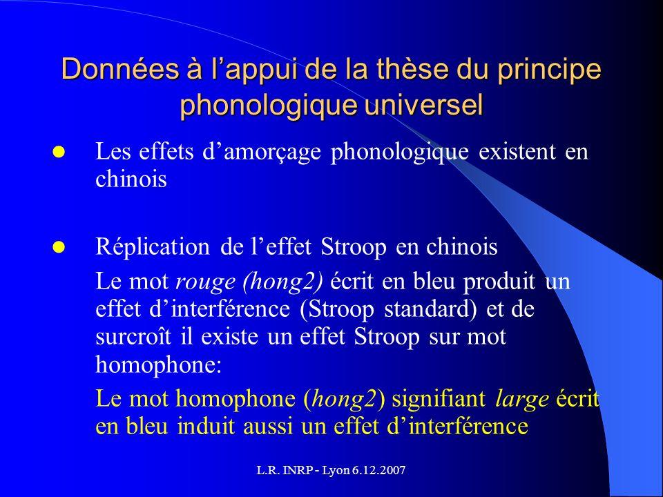 L.R. INRP - Lyon 6.12.2007 Données à lappui de la thèse du principe phonologique universel Les effets damorçage phonologique existent en chinois Répli