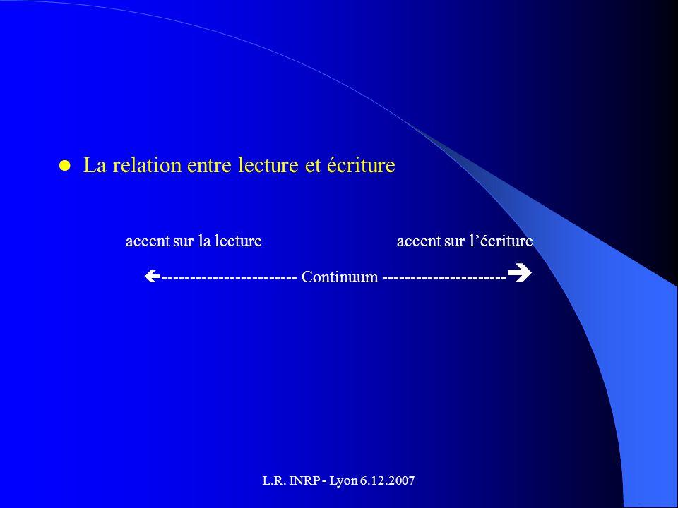 L.R. INRP - Lyon 6.12.2007 La relation entre lecture et écriture accent sur la lecture accent sur lécriture ------------------------ Continuum -------