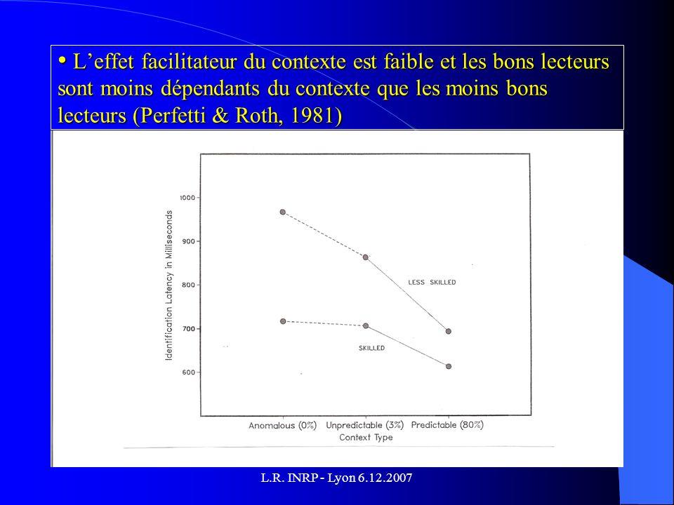 L.R. INRP - Lyon 6.12.2007 Leffet facilitateur du contexte est faible et les bons lecteurs sont moins dépendants du contexte que les moins bons lecteu