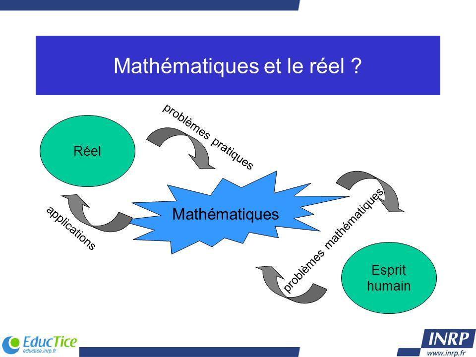 Mathématiques et le réel ? Réel Esprit humain Mathématiques problèmes pratiques problèmes mathématiques applications
