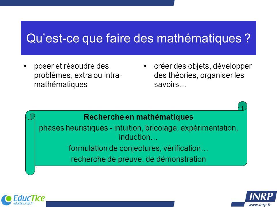 Quest-ce que faire des mathématiques ? poser et résoudre des problèmes, extra ou intra- mathématiques créer des objets, développer des théories, organ