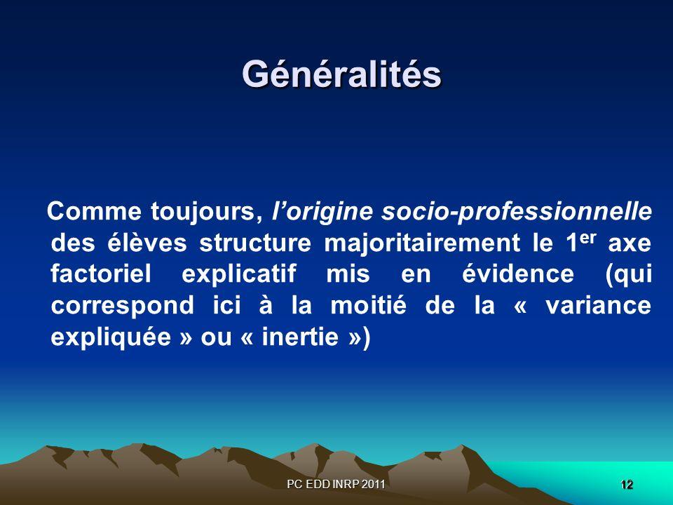 PC EDD INRP 201112 12 Généralités Généralités Comme toujours, lorigine socio-professionnelle des élèves structure majoritairement le 1 er axe factoriel explicatif mis en évidence (qui correspond ici à la moitié de la « variance expliquée » ou « inertie »)