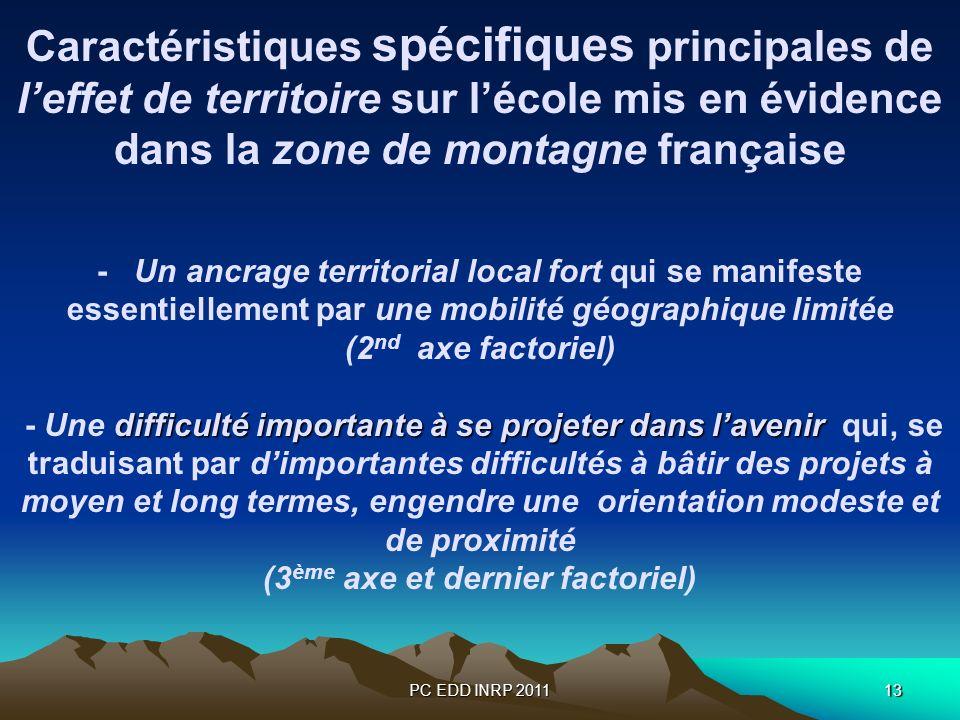 PC EDD INRP 201113 difficulté importante à se projeter dans lavenir Caractéristiques spécifiques principales de leffet de territoire sur lécole mis en