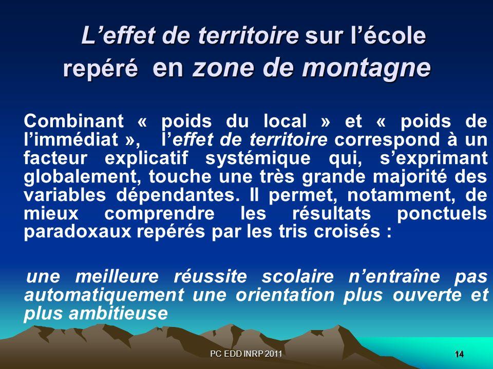 PC EDD INRP 201114 14 Leffet de territoire sur lécole repéré en zone de montagne Leffet de territoire sur lécole repéré en zone de montagne Combinant