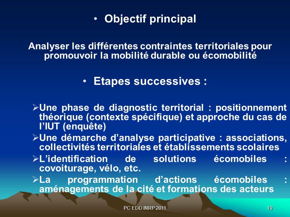PC EDD INRP 201119 Objectif principal Analyser les différentes contraintes territoriales pour promouvoir la mobilité durable ou écomobilité Etapes suc