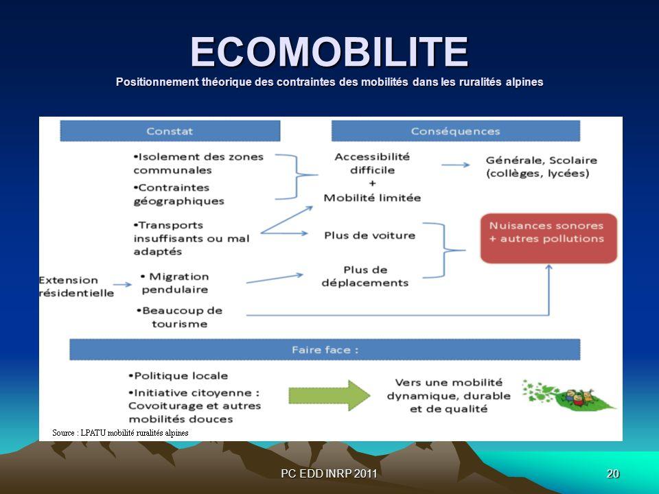 PC EDD INRP 201120 ECOMOBILITE Positionnement théorique des contraintes des mobilités dans les ruralités alpines
